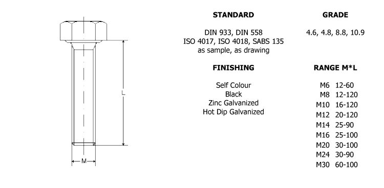 hexagon-set-screws